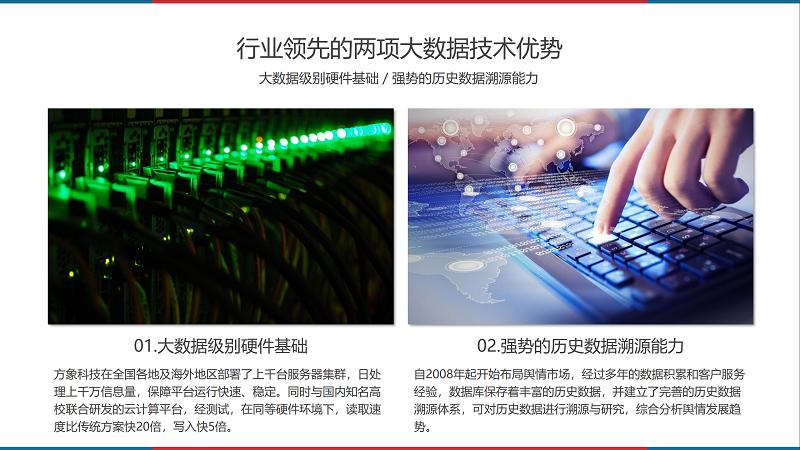 互联网舆情监测服务平台-方象科技